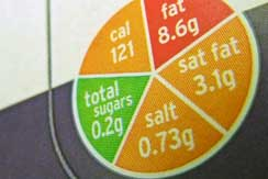 Semaforo rojo al aceite de oliva y a los frutos secos int