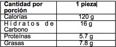 Captura de pantalla 2015-11-05 a la(s) 17.53.42