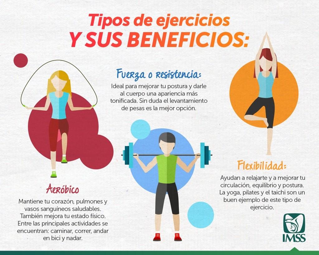 ejercicio-tipos-infog-imss