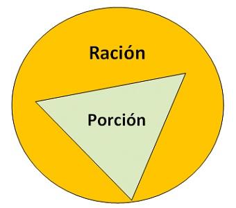 porcion-racion
